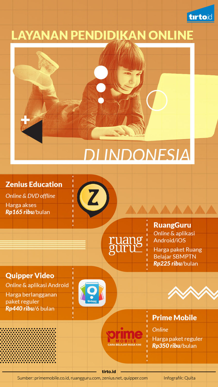 Jualan Kemudahan Cara Belajar Dengan Bimbel Online Sbmptn Quipper Video Infografik Layanan Pendidikan Di Indonesia