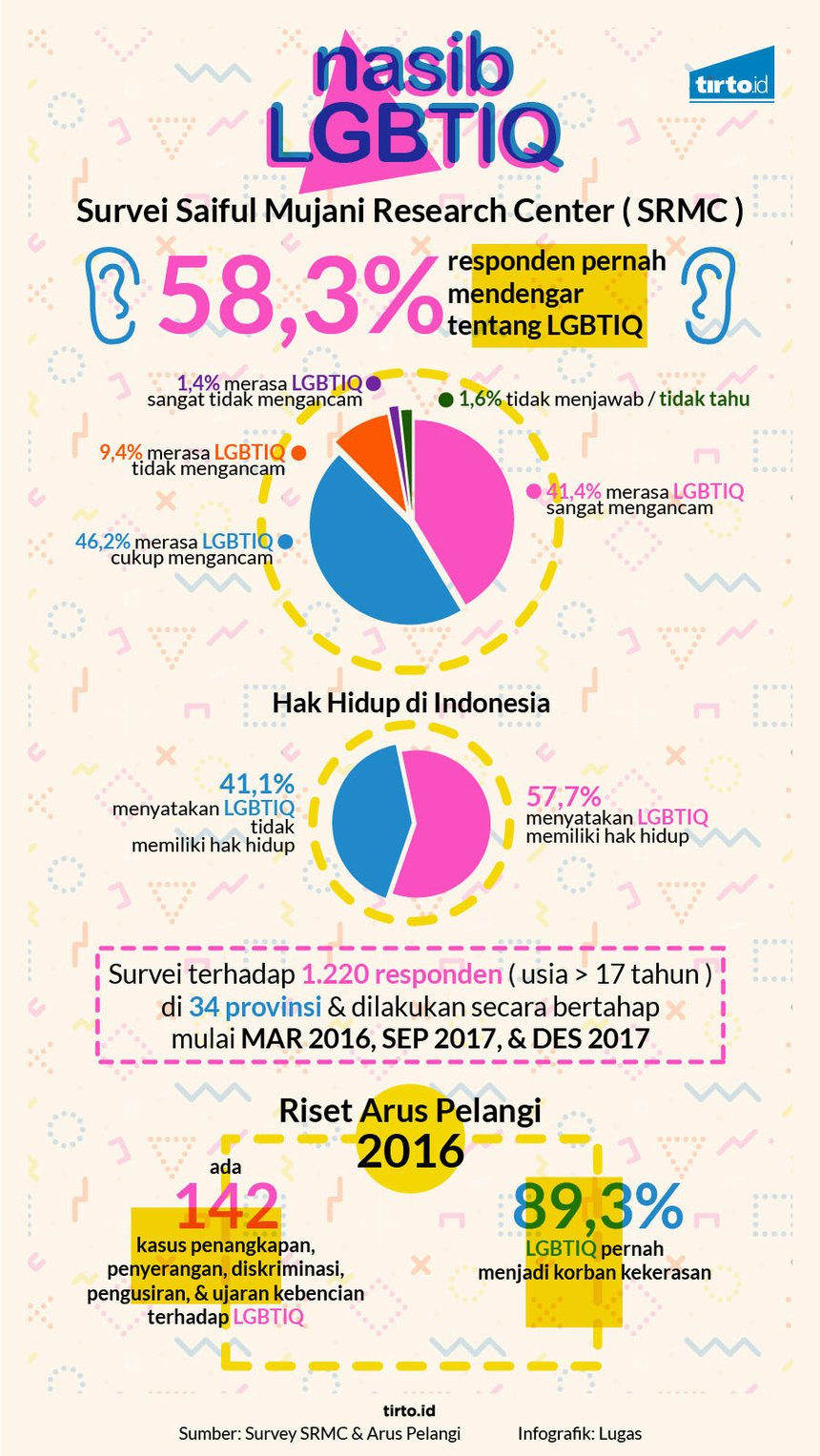 Infografik HL Indepth Interseks