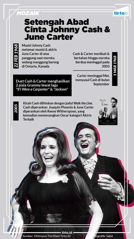 Johnny Cash Dan June Carter Cinta Abadi Di Jagat Rock N