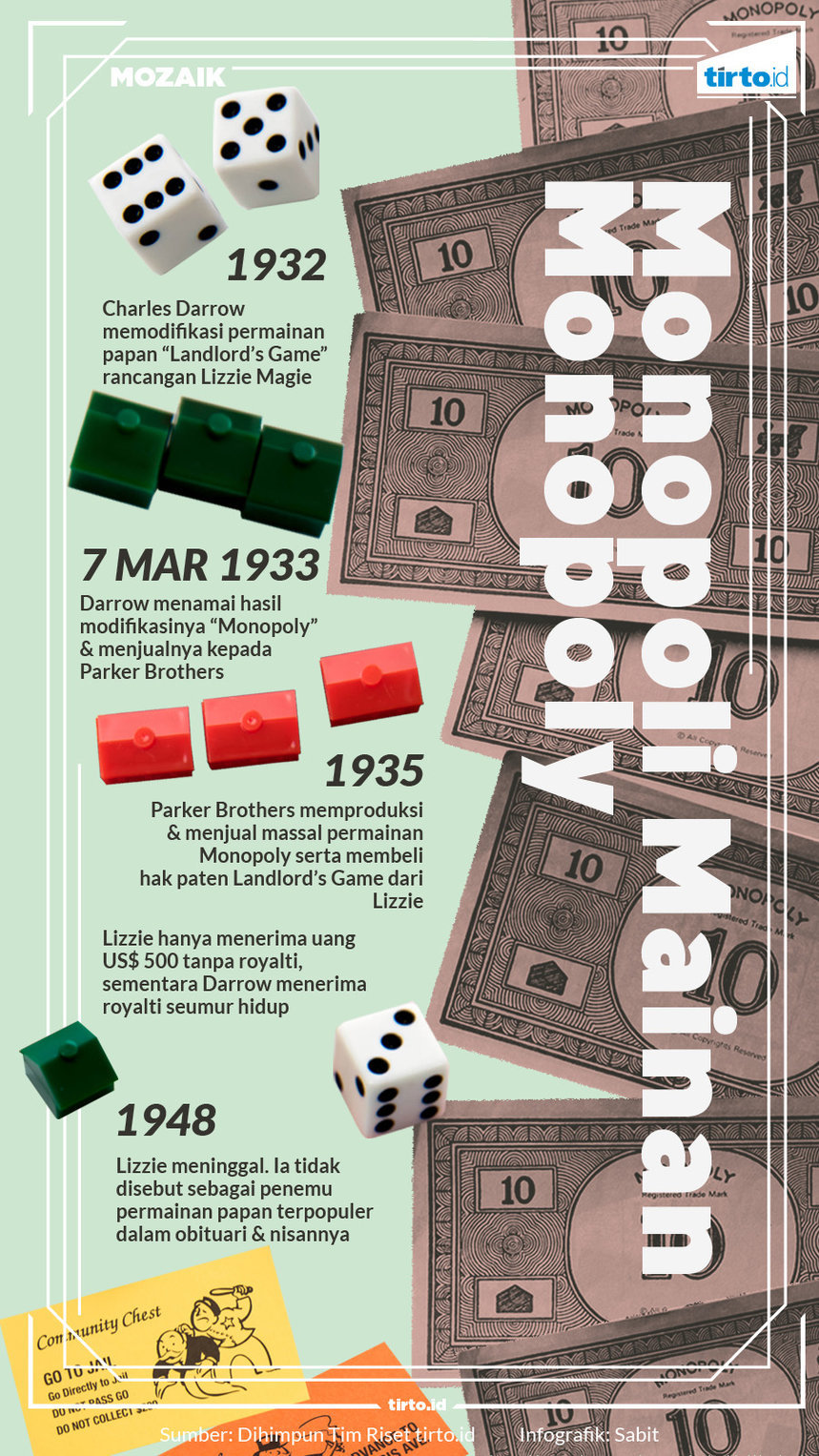 infografik mozaik monopoly