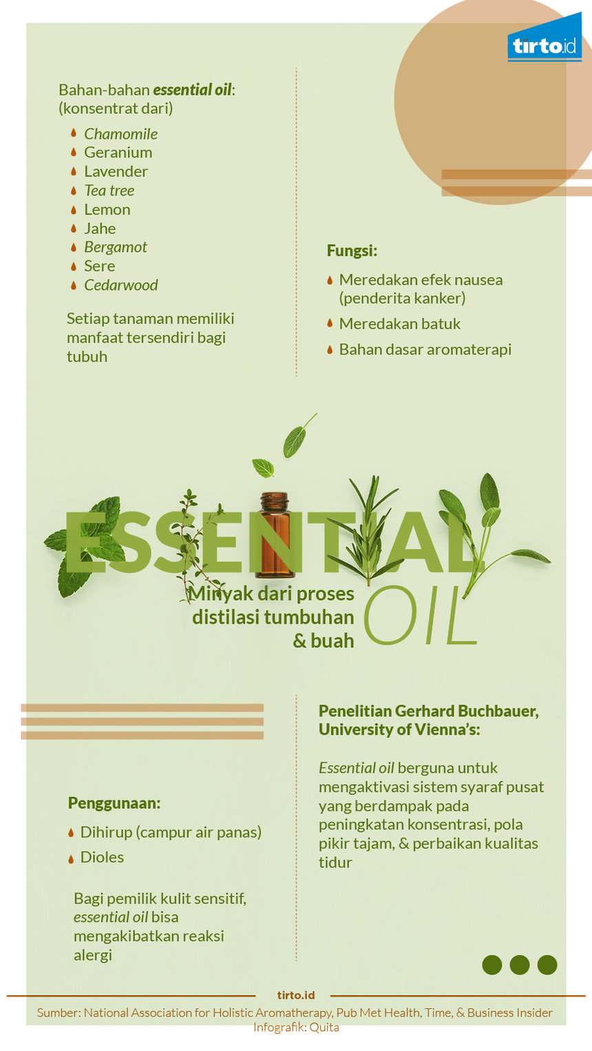 Infografik Essential OIL