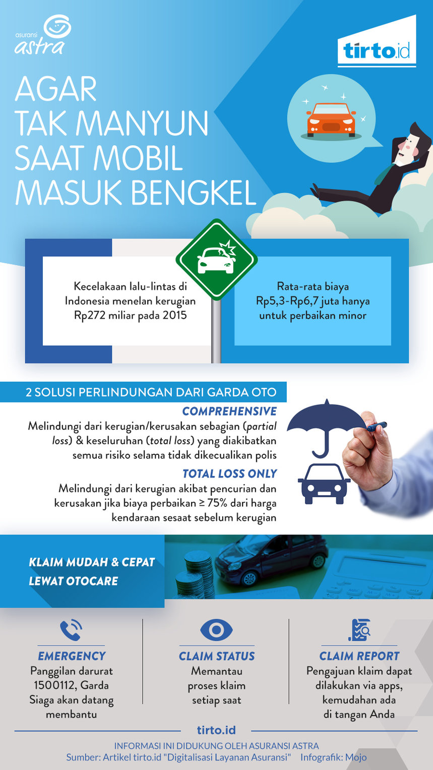 Infografik Advertorial Astra