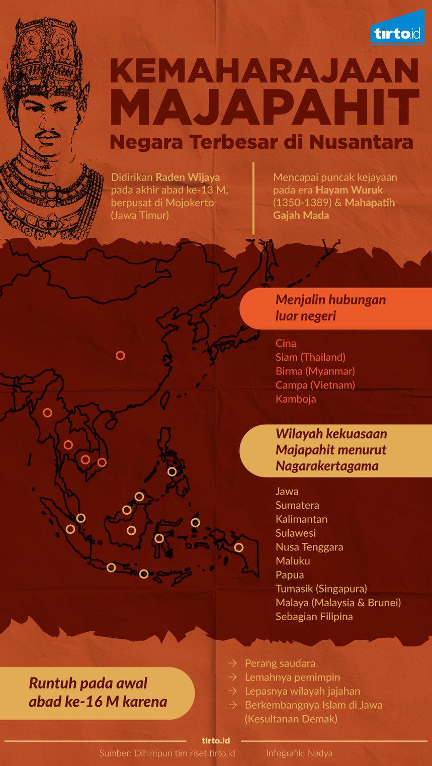 Apakah Kepentingan Lambang Lambang Negara Malaysia
