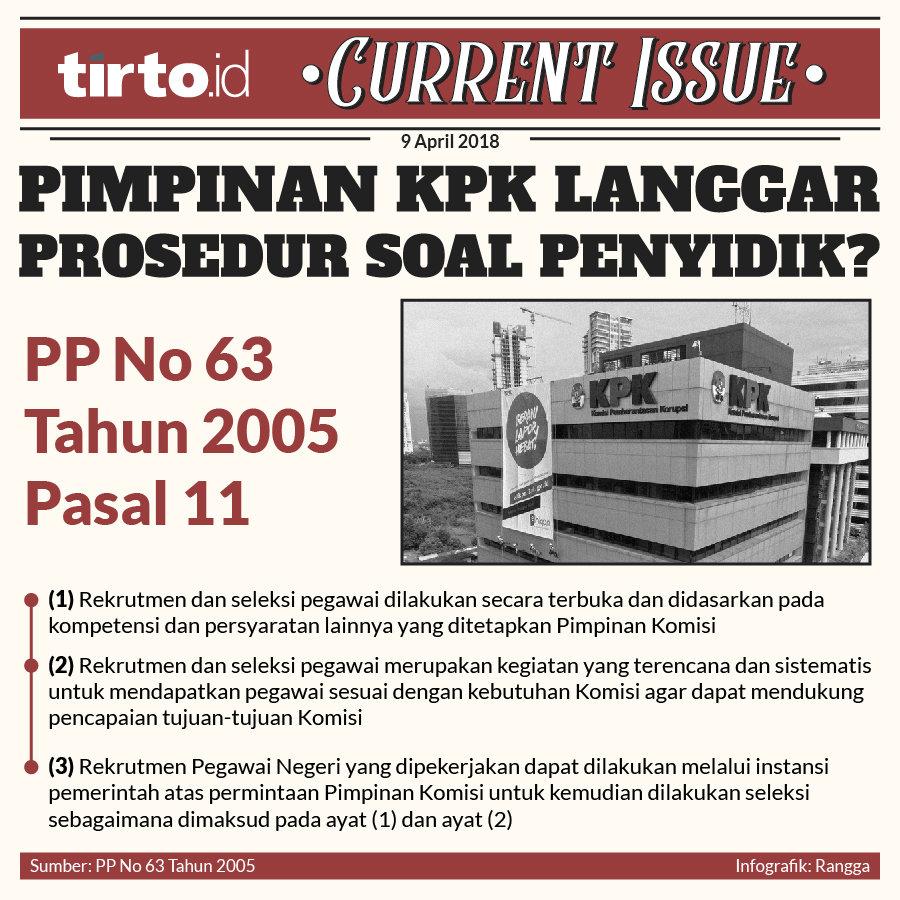 Infografik Current Issue pimpinan KPK