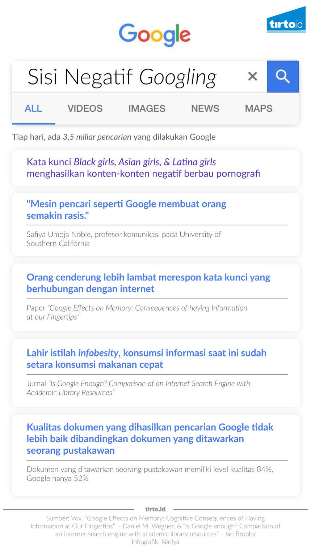 Infografik sisi negatif googling
