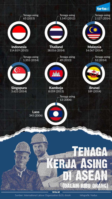 Benarkah PT Bintang 8 Mineral Milik Prabowo & Mayoritas Pakai TKA?