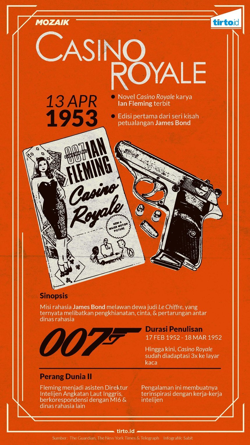 infografik mozaik casino royale james bond