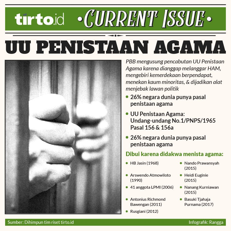 Infografik Current issue UU penistaan agama