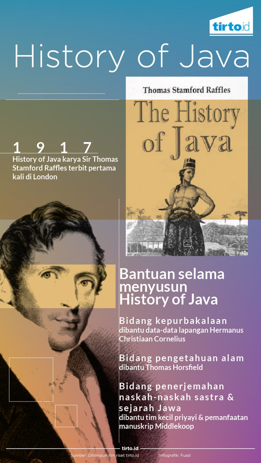 Infografik History of java