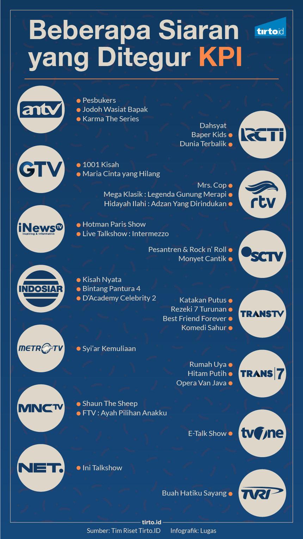 Kemasan Acara Hiburan Tv Indonesia Semakin Alay Semakin Digemari