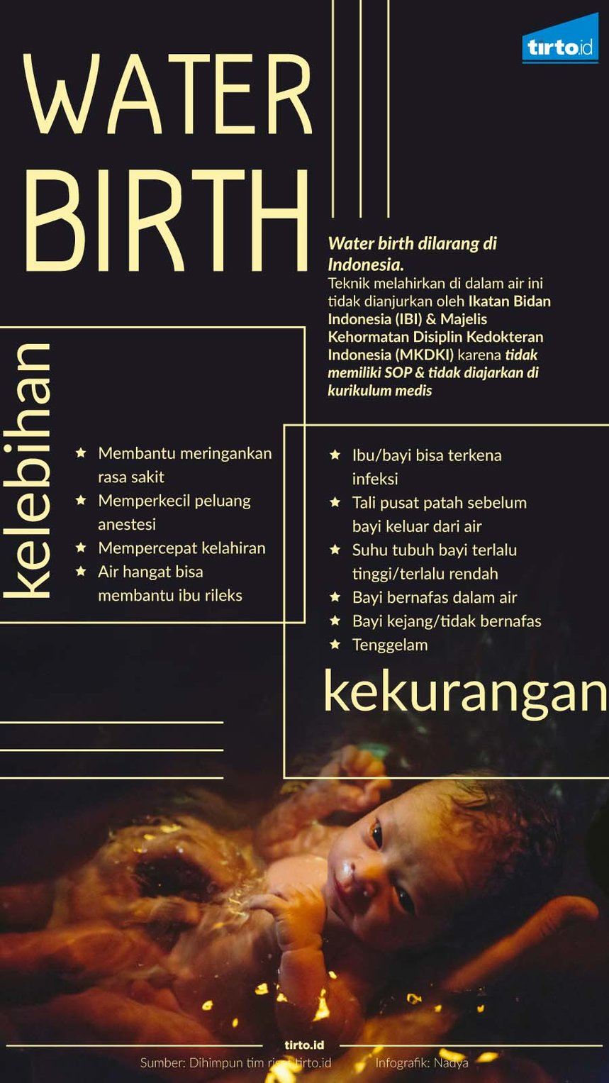 Infografik water birth