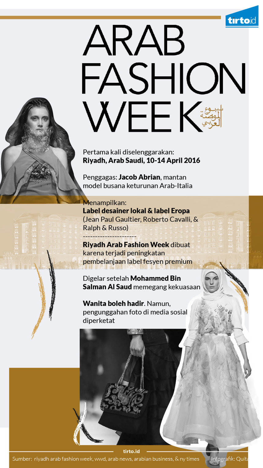 Infografik arab fashion week