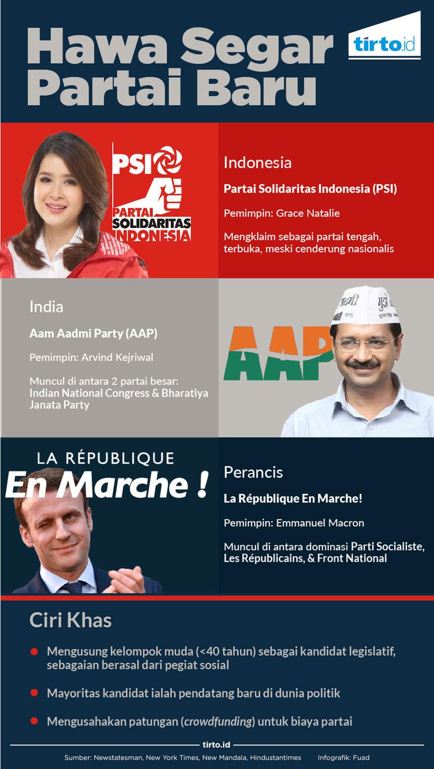 Infografik Hawa segar partai baru
