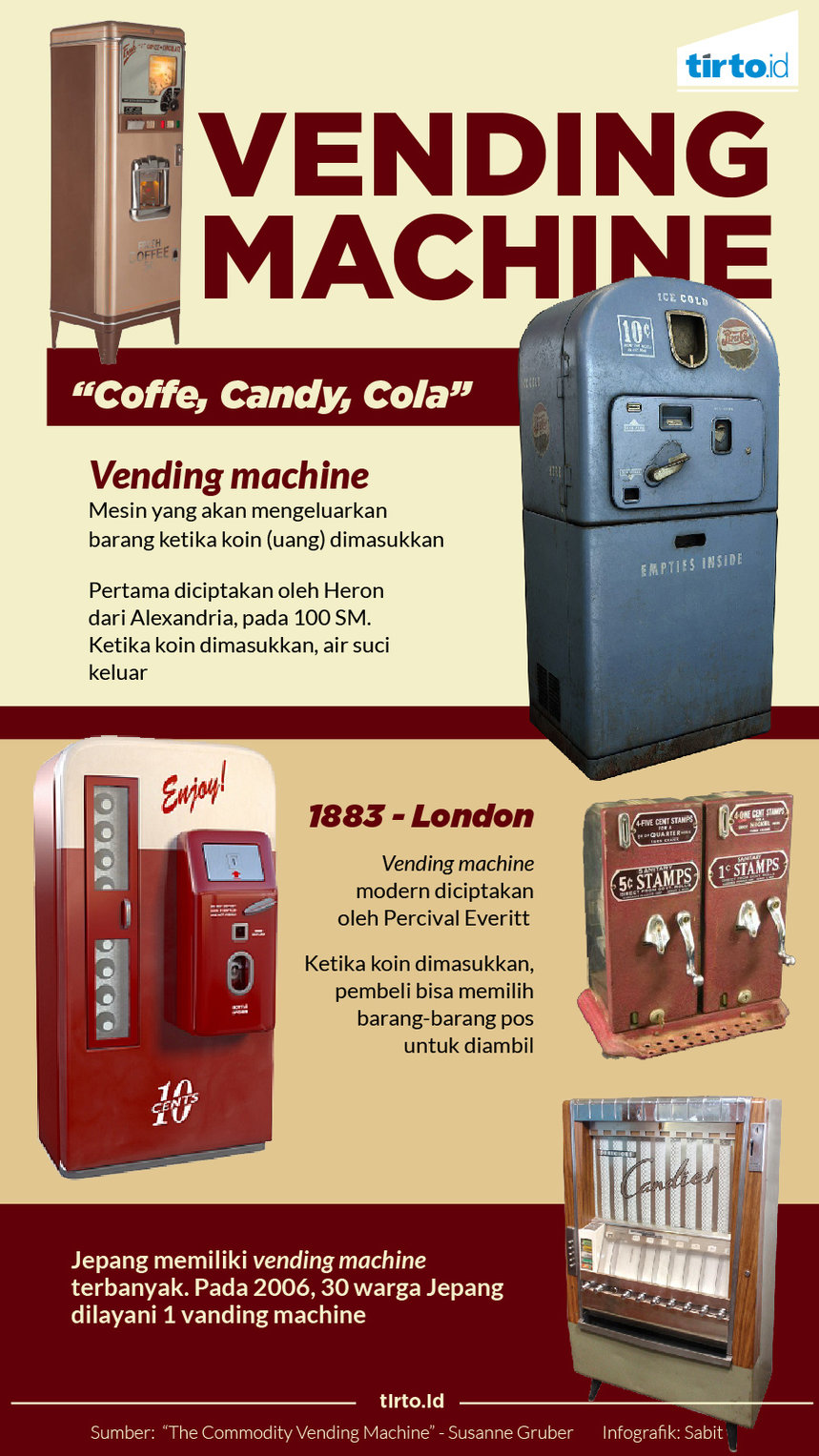 Infografik vending machine