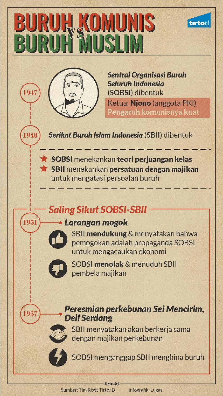 Infografik HL Indepth May Day