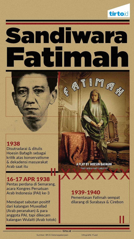 infografik sandiwara fatimah