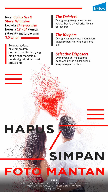 Infografik Hapus simpan Foto mantan