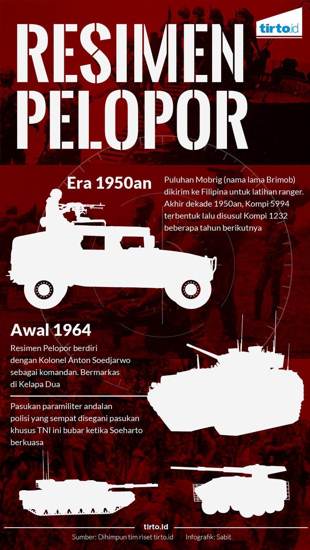 Mako Brimob Kelapa Dua, Markas Ranger yang Aman bagi Sukarno