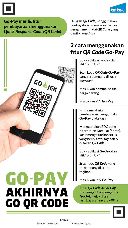 Selamat Datang Era Pembayaran Qr Code Ala Go Jek Tirtoid