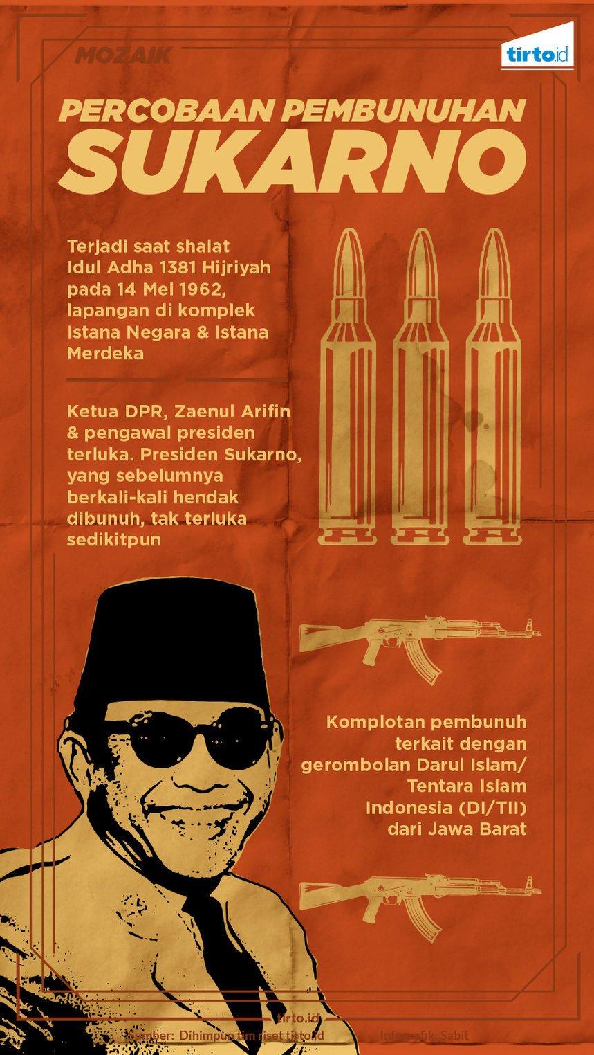 Infografik Mozaik Percobaan Pembunuhan Sukarno