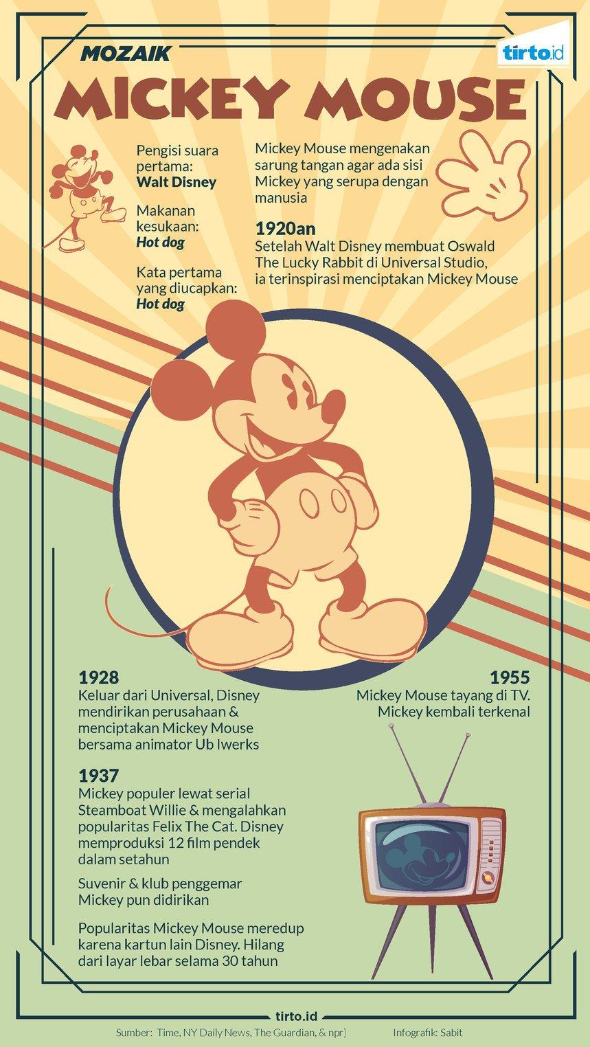 Mickey Mouse Pelipur Lara Walt Disney Tirto ID