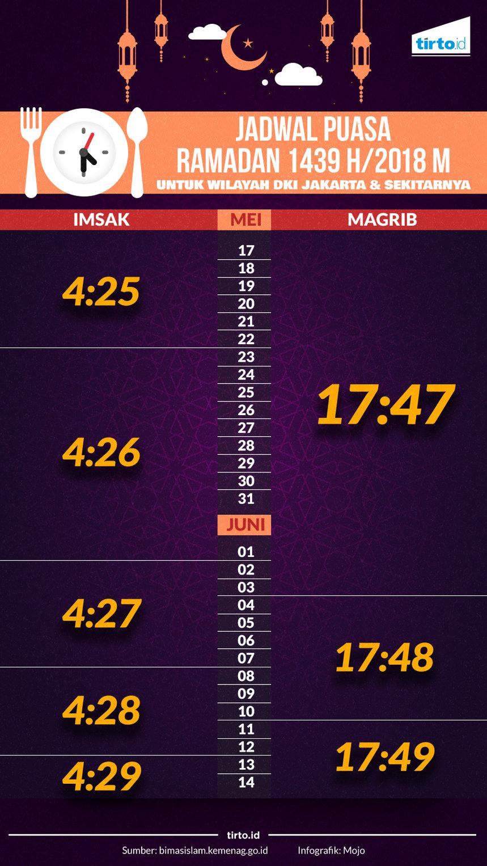 Infografik Jadwal Puasa ramadan 1439 H