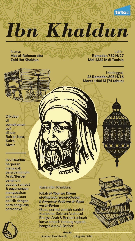 42 Syair ibnu khaldun informasi