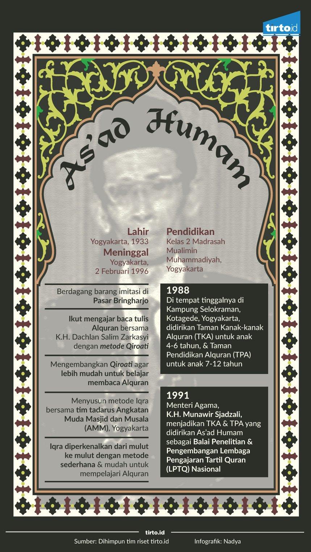 Infografik As'ad Humam