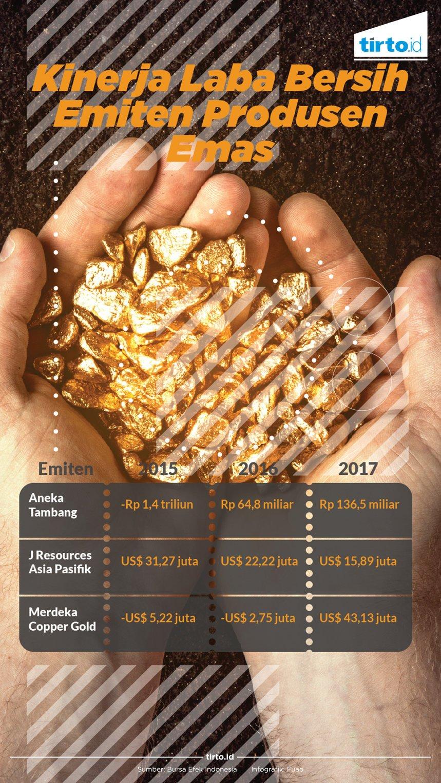 Geliat Uang Tambang Emas Di Bursa Saham Tirtoid