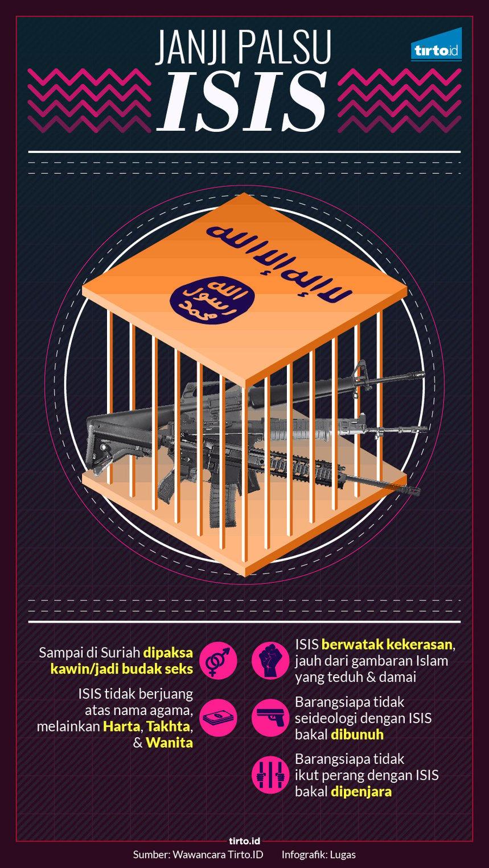 Infografik HL Indepth Fans ISIS