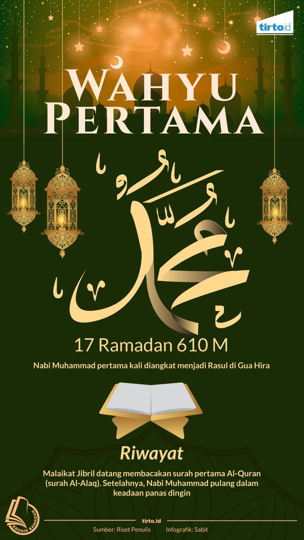 Debar Dan Getar Jiwa Nabi Muhammad Kala Menerima Wahyu