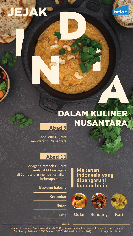 Jejak India Dalam Kuliner Nusantara Tirto Id