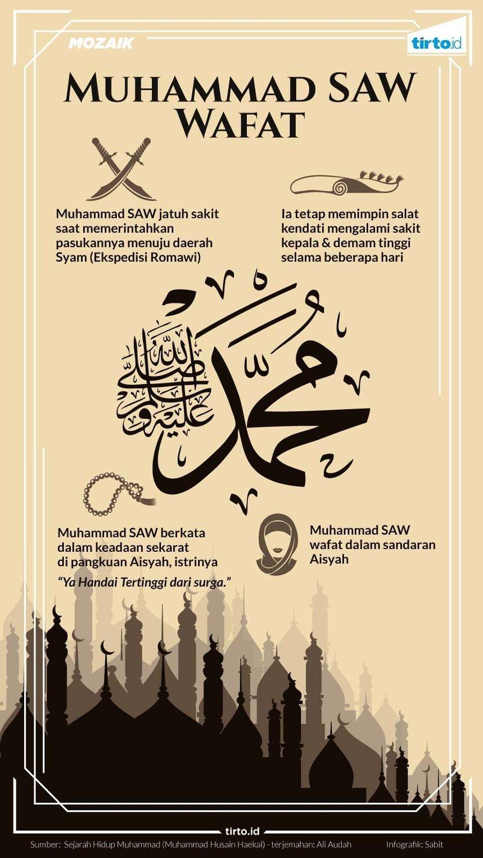 Di Pangkuan Aisyah Nabi Muhammad Berangkat Menemui Allah