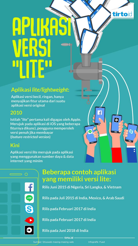 Infografik APlikasi Versi Lite