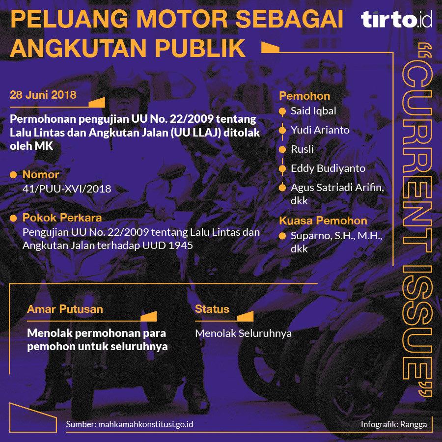 Infografik Current Issue Peluang Motor Sebagai Angkutan Publik