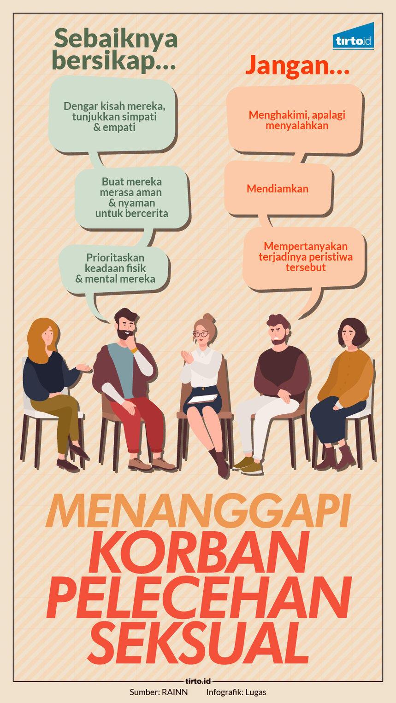 Infografik HL Indepth Pelecehan Seksual