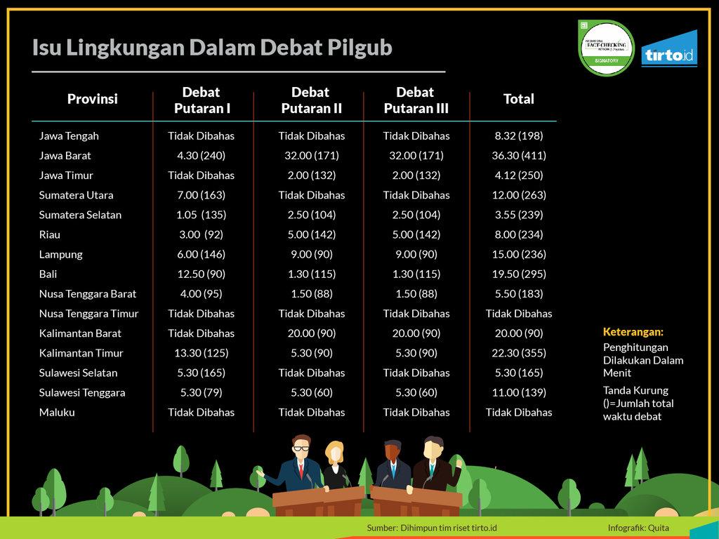 infografik periksa data Pilkada 2018