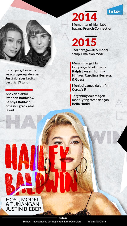 Hailey Baldwin Model Relijius Tunangan Justin Bieber Tirto Id