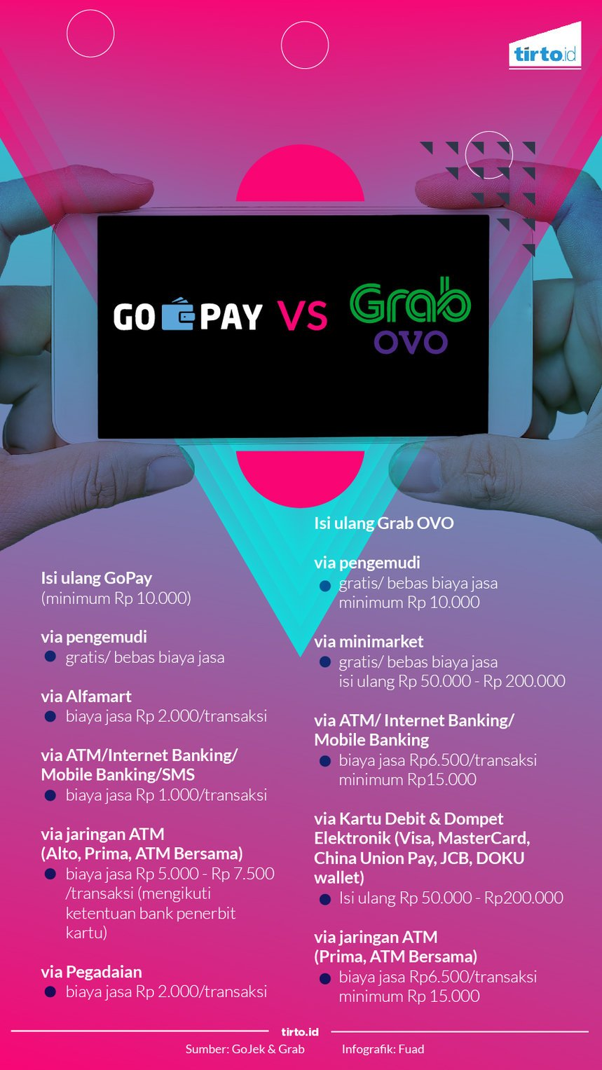 Infografik Go pay vs grab evo