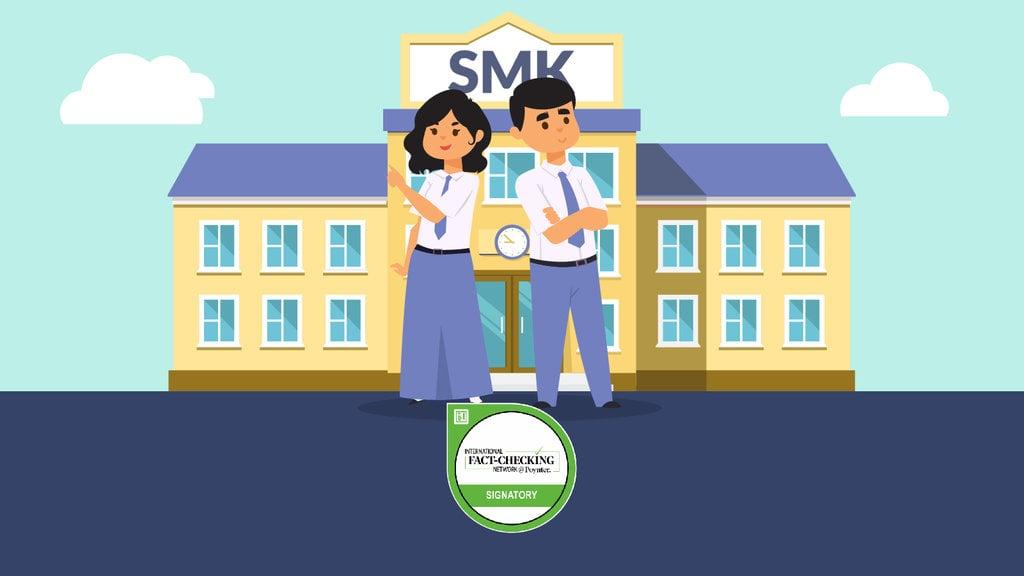 Persoalan SMK: Stigma, Putus Sekolah, Hingga Pengangguran - Tirto.ID