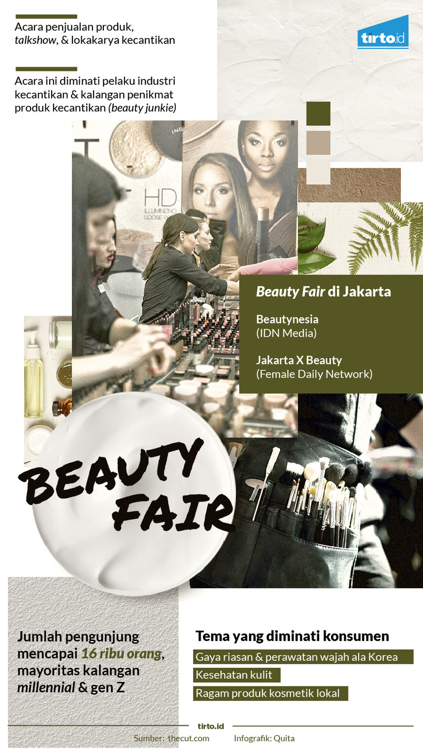 Infografik Beauty Fair