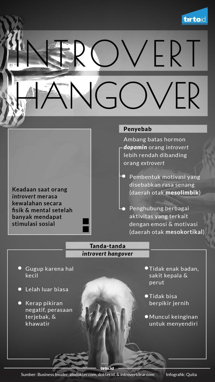 Introvert Hangover Efek Lelah Akibat Kelebihan Interaksi Sosial