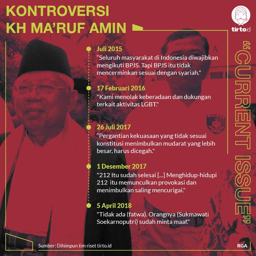 Pemilih Golkar Belum Tentu Pilih Jokowi Lho!