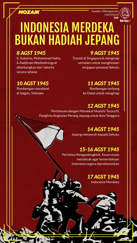 Infografik Mozaik Sukarno