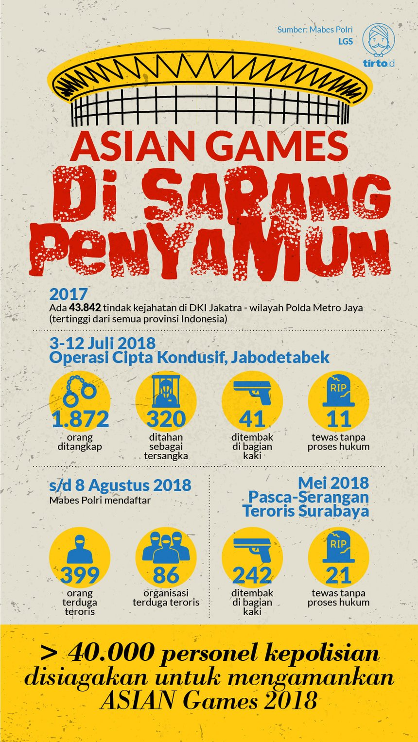Infografik HL Indepth Asian Games 2018