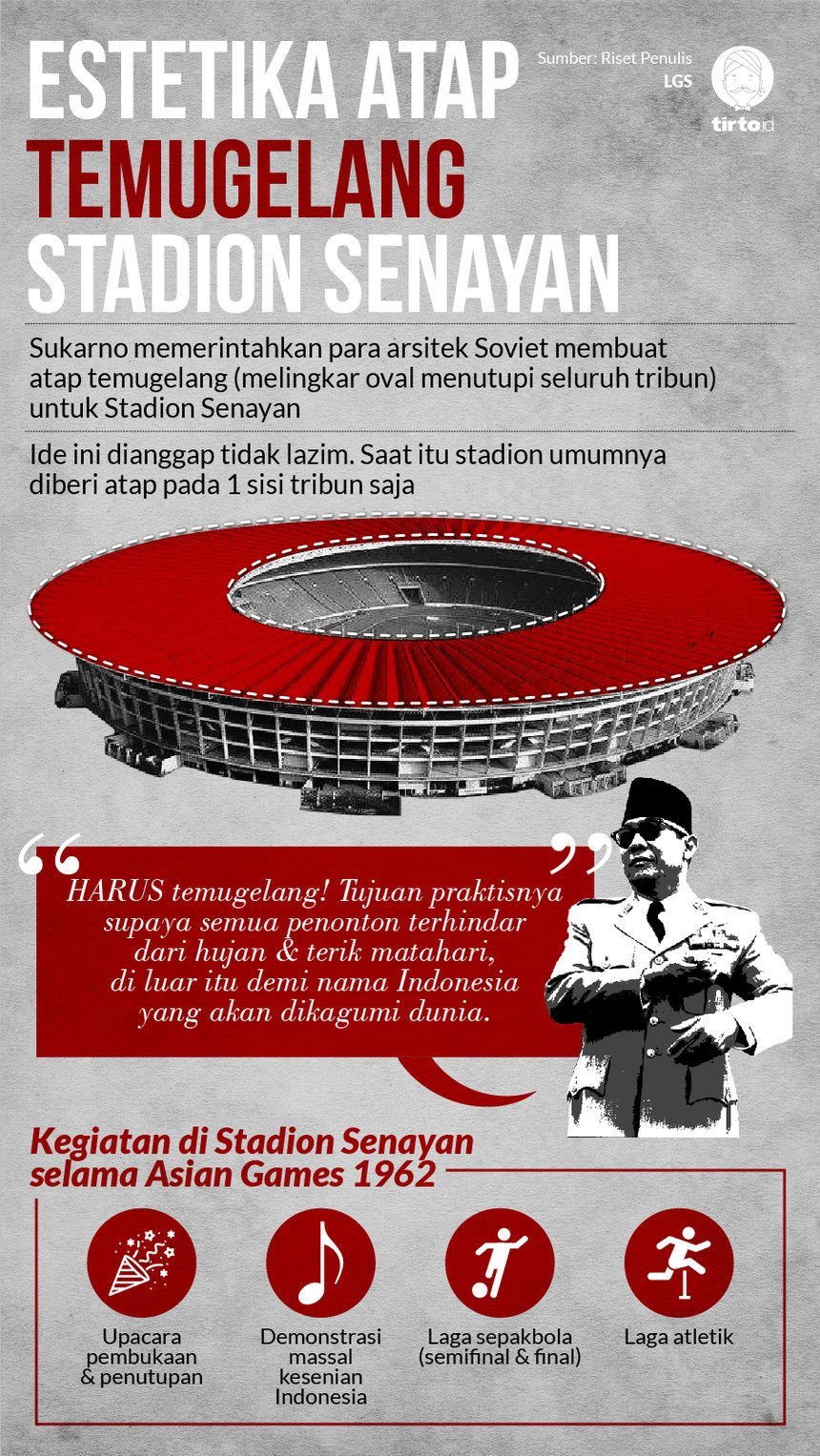 Infografik HL Indepth Asian Games 1962