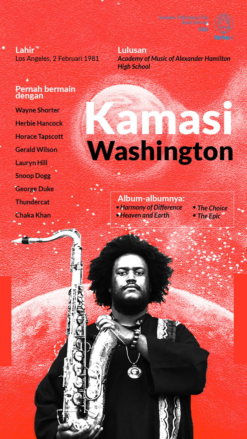 Infografik Kamasi washington