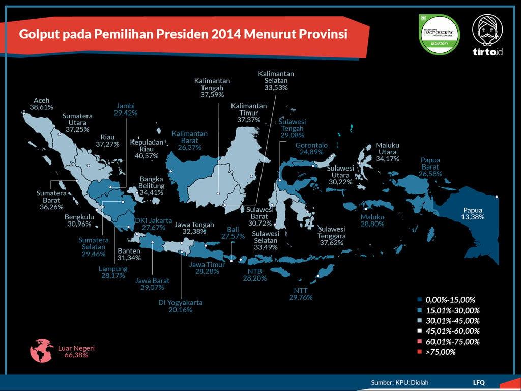 Infografik Periksa Data Golput Pemilu Indonesia