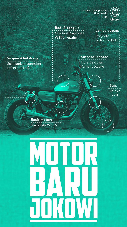 Motor Baru Jokowi Yang Bocor Di Tengah Gairah Era Retro Tirto Id