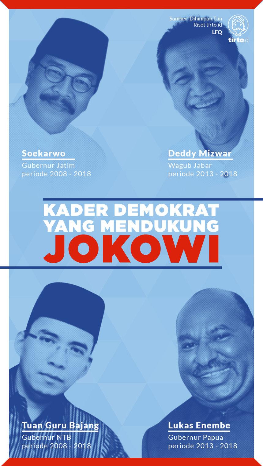 Infografik Kader demokrat yang mendukung jokowi